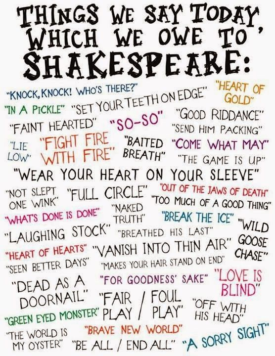 Phreases created by Shakespeare
