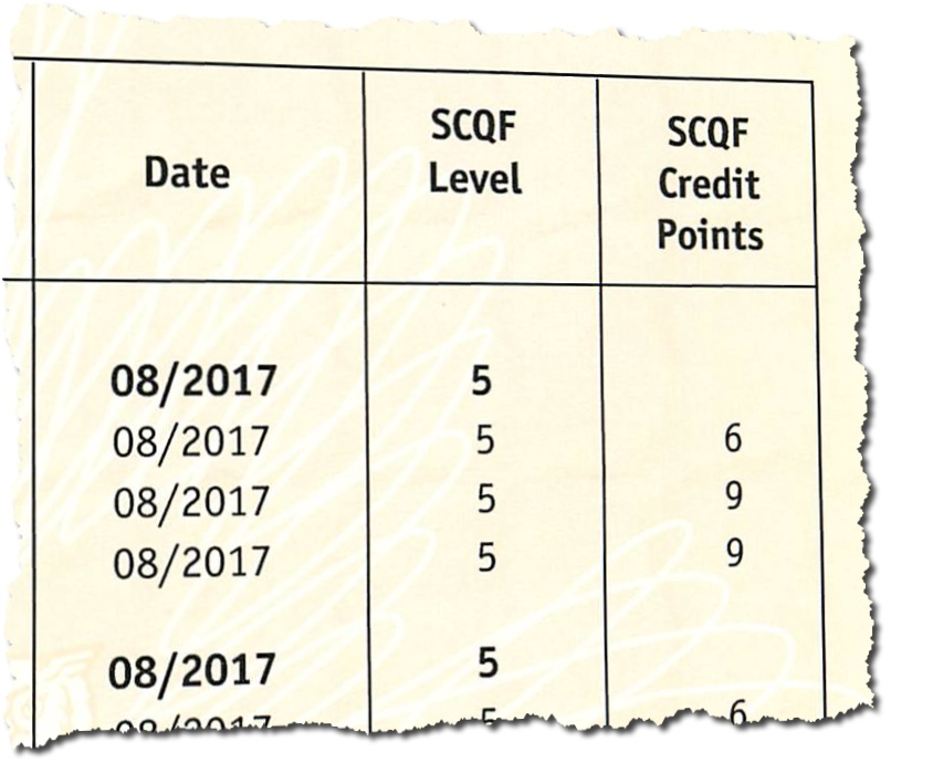 SQA certificate showing SCQF data